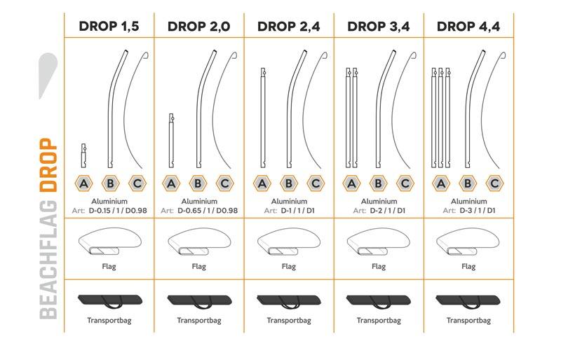 Konštrukcia pre DROP - OBRAZOK3