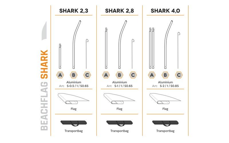 Konštrukcia pre SHARK - OBRAZOK3